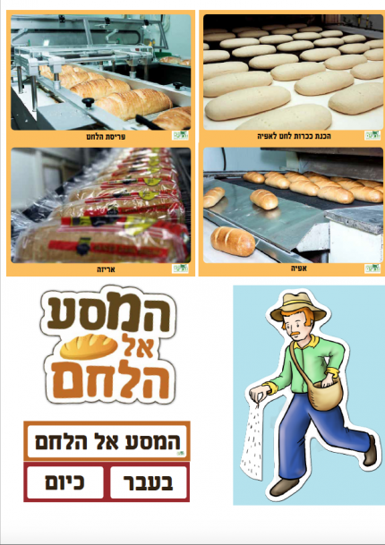 המסע אל הלחם